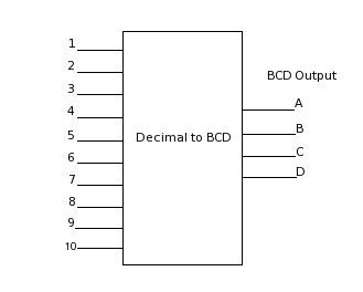 decimal_to_bcd